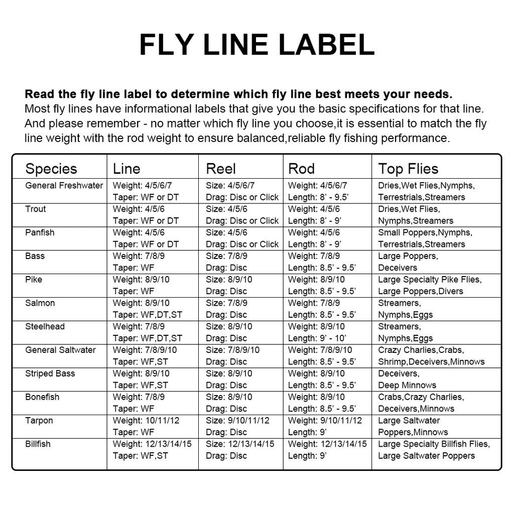 fly line label