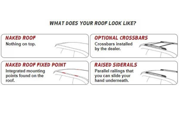 kayak roof guide